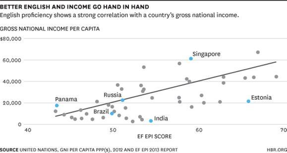 EF EPI Graph